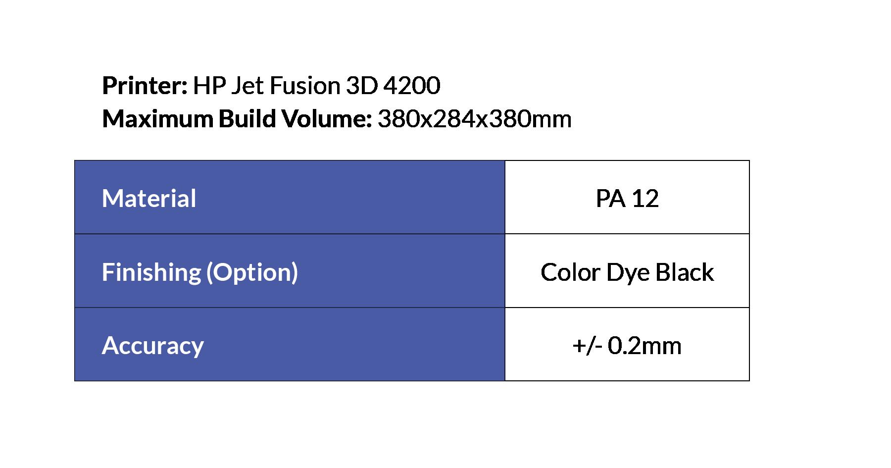 HP Jet copy